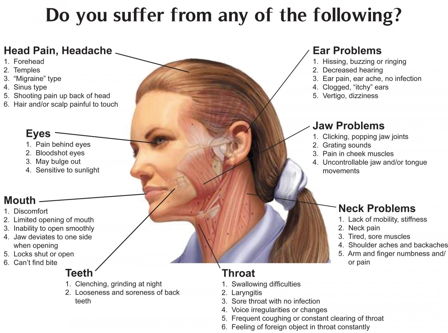 Temporomandibular Joint Syndrome (TMJ Syndrome)