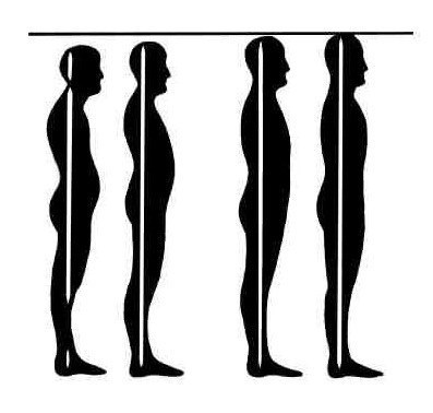 Natural alignment of the human body
