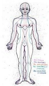 tao chi energy healing