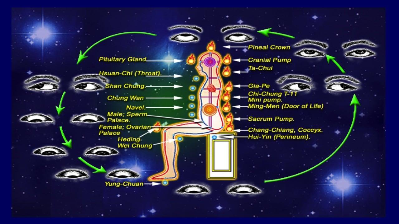 Microcosmic Orbit meditation